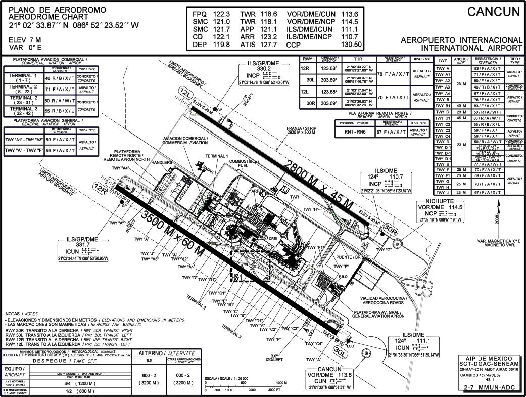 Aeropuerto Internacional De Cancun Cun Ground Handling
