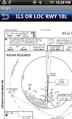WingX Chart - Approach Plate