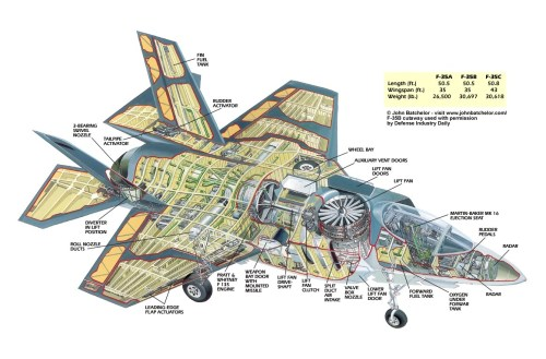 small resolution of f 35 aircraft cut away
