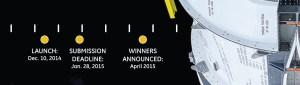 GE Innovation Contest Timeline