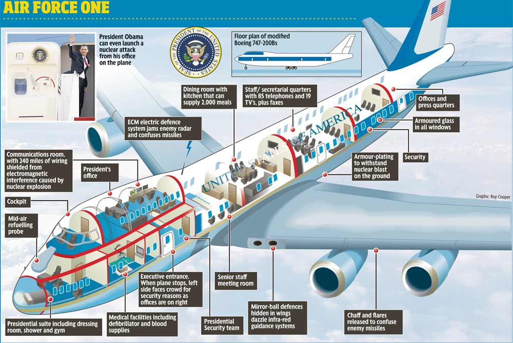 Air Force One Interior Cutout