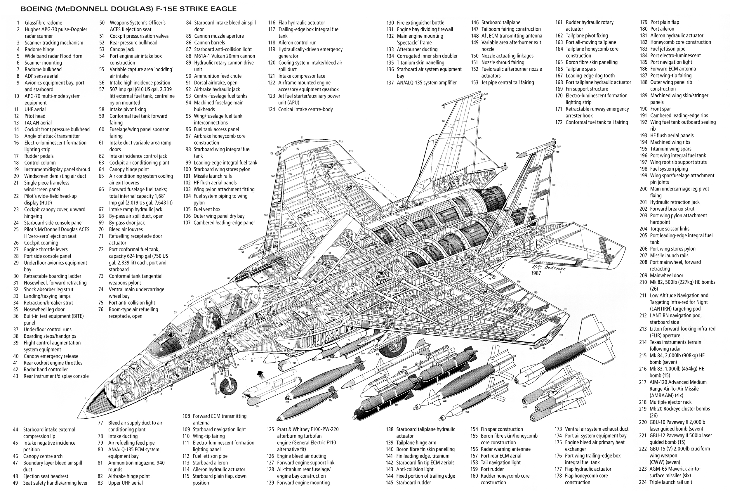 eagle wing diagram wiring for sony car stereo boeing mcdonnell douglas f 15 cutaway spaccato