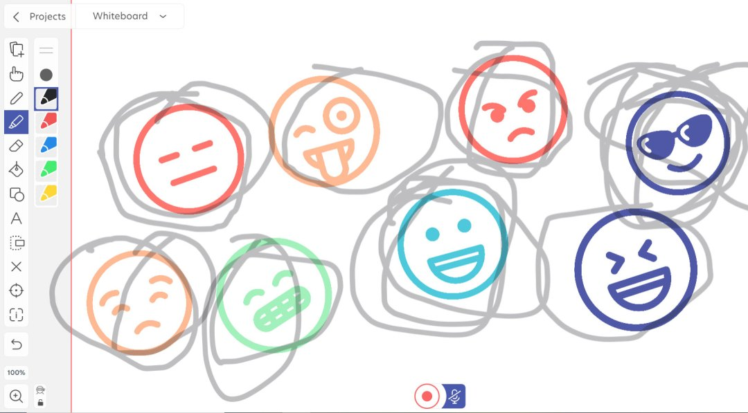 Whiteboard showing hand-drawn emoji circled by students