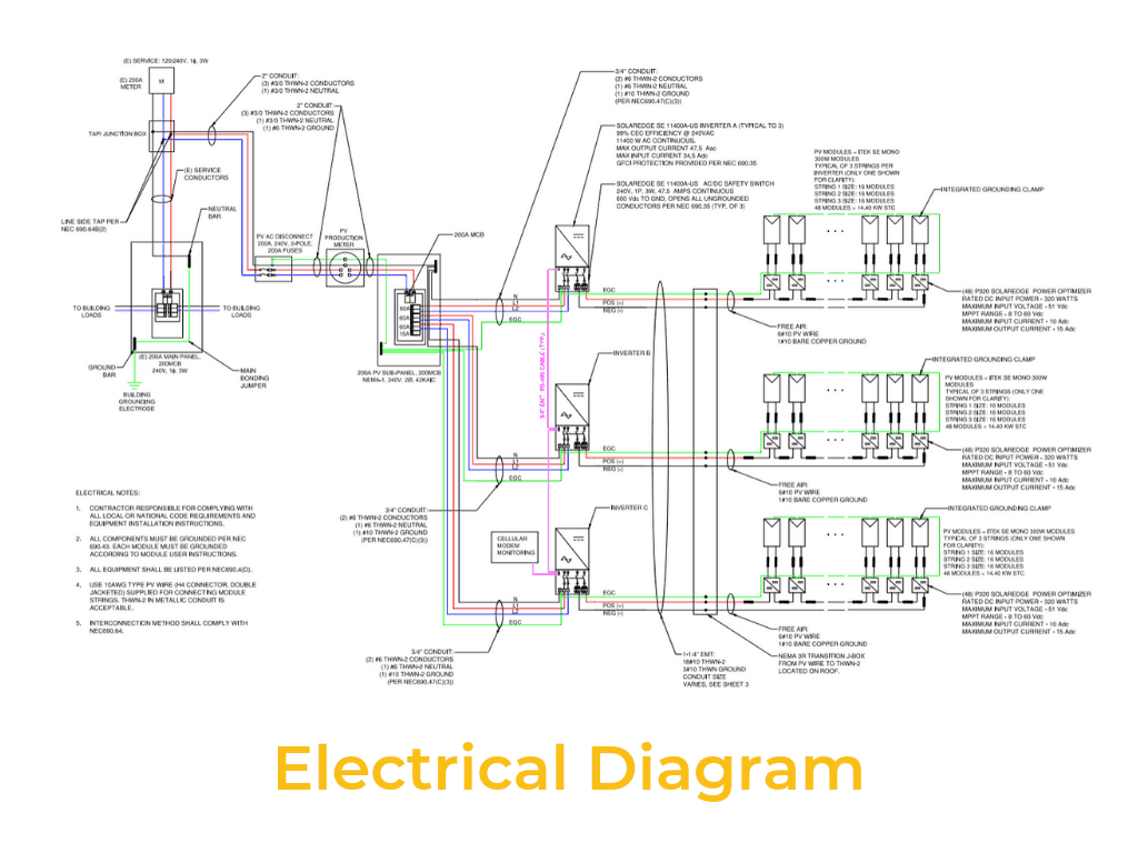 sprout blossom farm solar electrical diagram