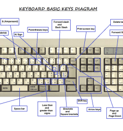 keyboard diagram and key definitions  [ 1738 x 932 Pixel ]