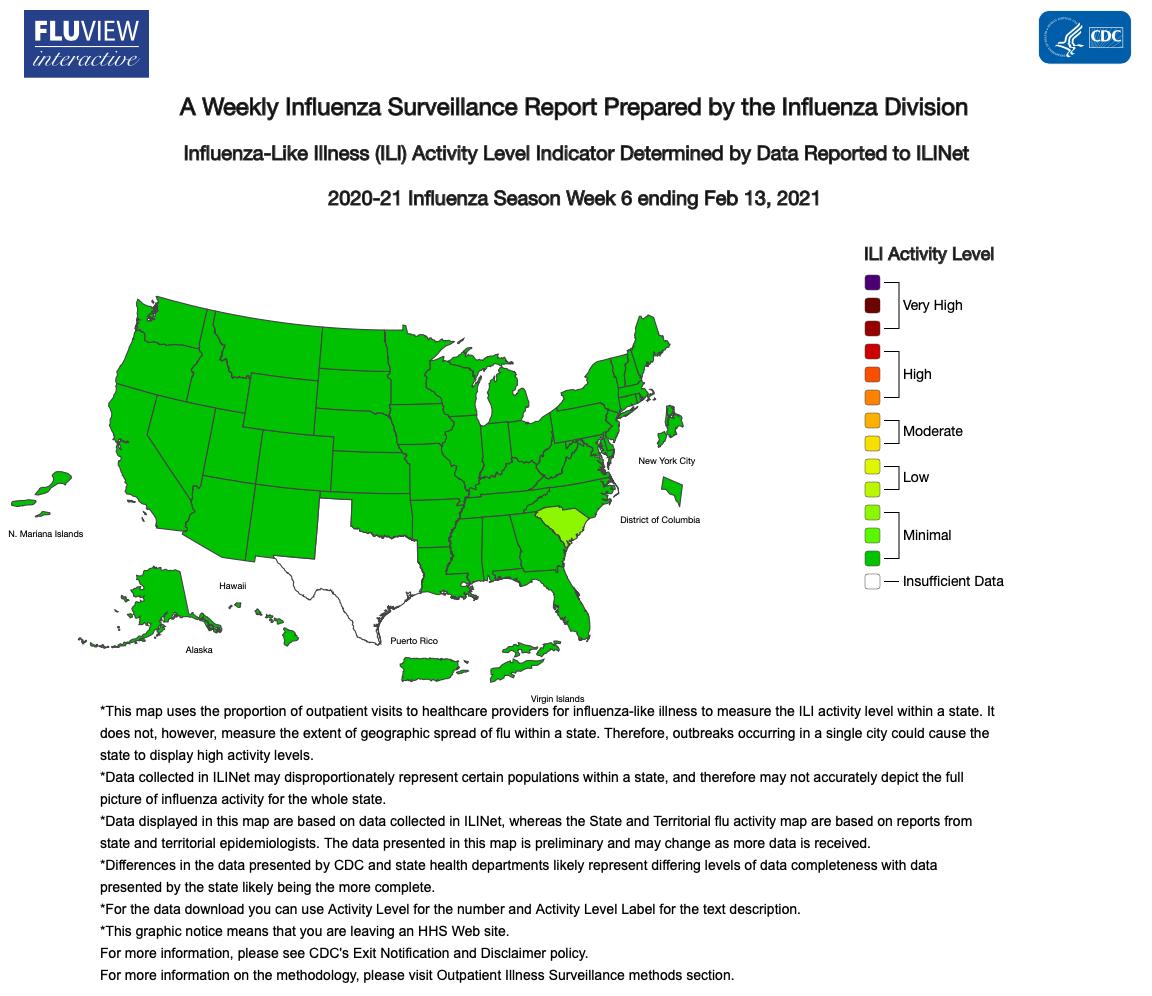 Influenza-Like Illness (ILI) Activity Level Indicator