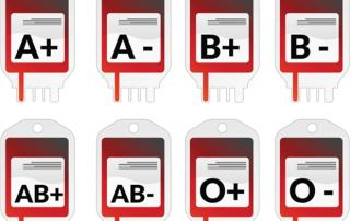gruppi sanguigni tipi