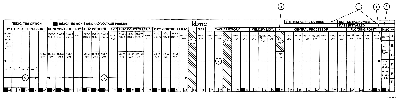 PDP-11/70 – vintage bits