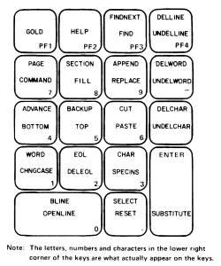 keypad-vt100-1293