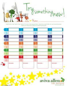 Try something new chart image also kids nutrition toronto nutritionist rh avivaallen