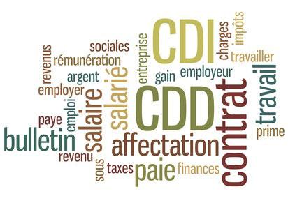 CDD en CDI
