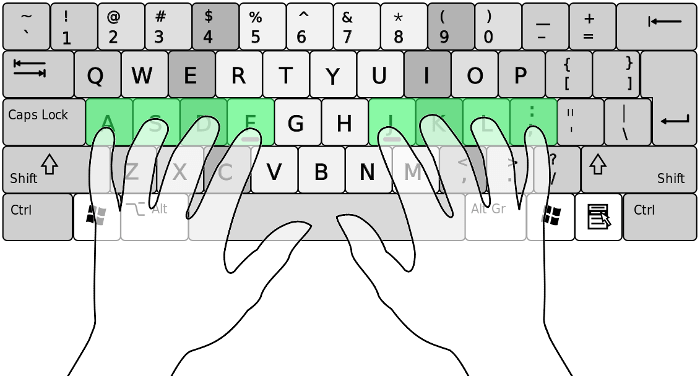 Touch Typing Diagram