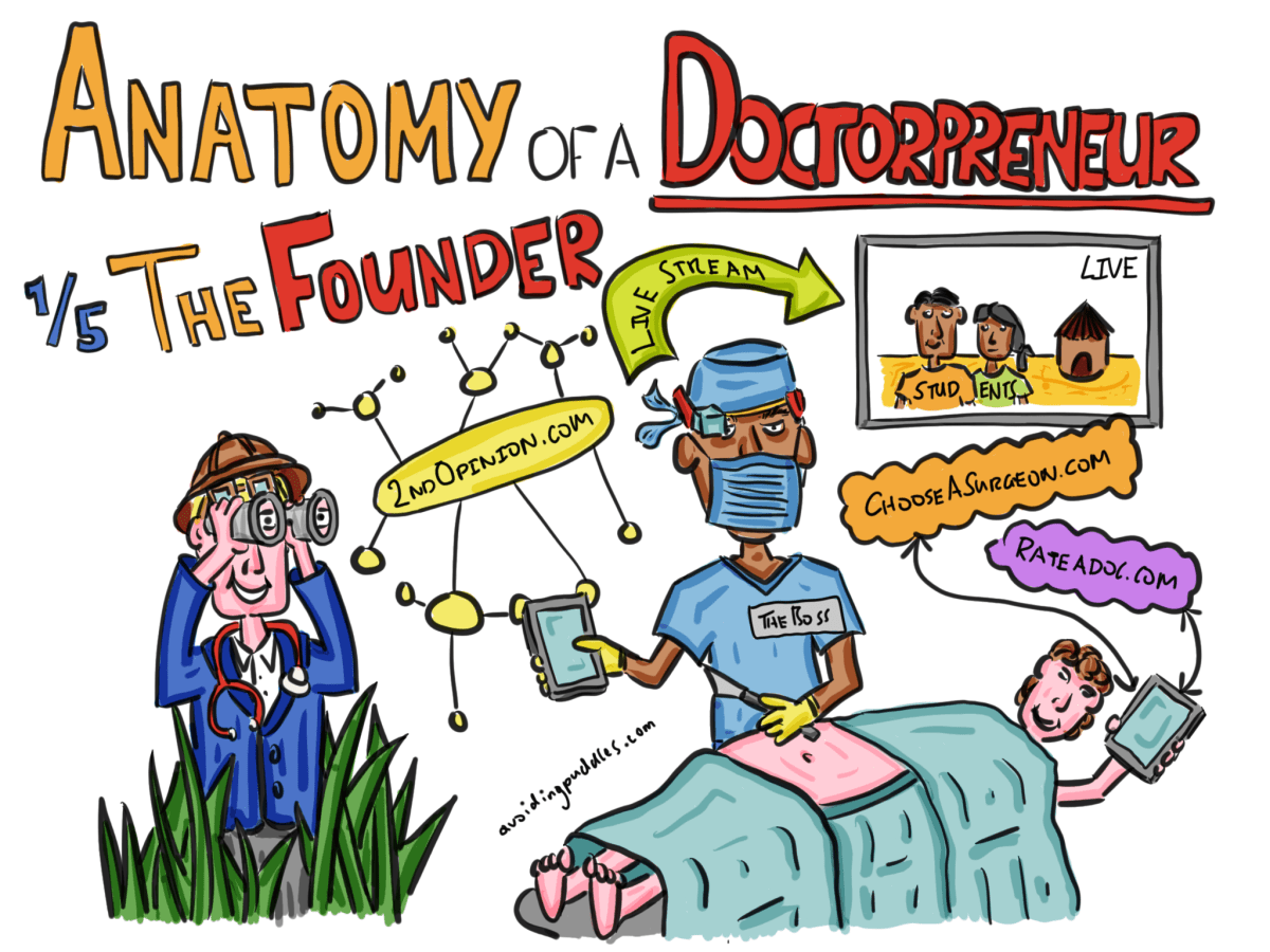 Anatomy of a Doctorpreneur ⅕ – The Founder