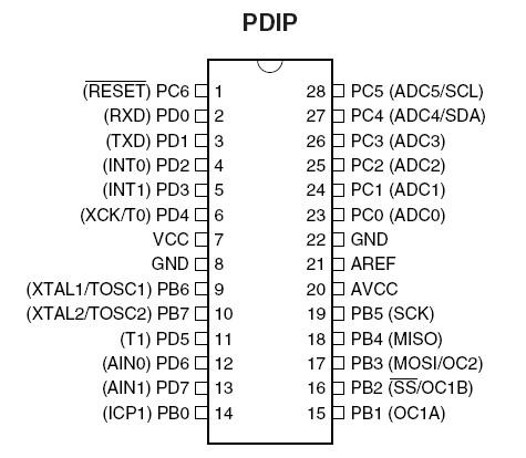 AVR C++ Lib for ATmega8: Welcome to AVR C++ Lib for ATmega8