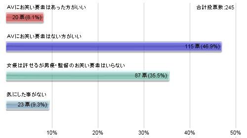 グラフ120901