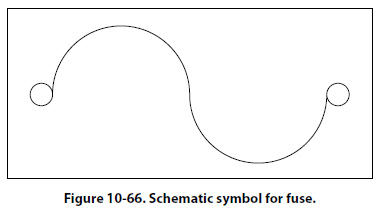 Figure 10-66 shows the schematic symbol for the fuse.Fuses