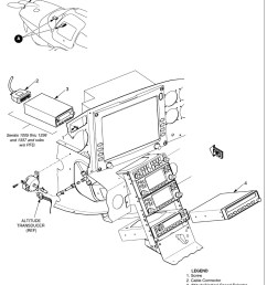 figure 2 18 is an example of an installation diagram this is a diagram of the installation of the flight guidance control components of an aircraft  [ 948 x 1178 Pixel ]