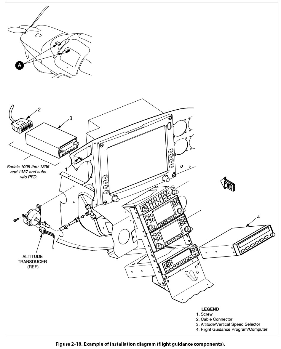 medium resolution of figure 2 18 is an example of an installation diagram this is a diagram of the installation of the flight guidance control components of an aircraft