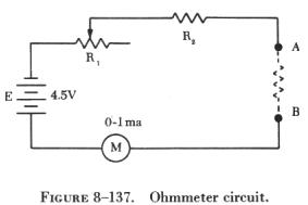 Ohmmeter: Ohmmeter Working Principle