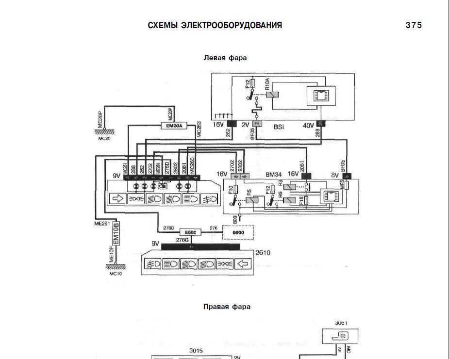 Руководство по ремонту и эксплуатации Пежо 307 скачать