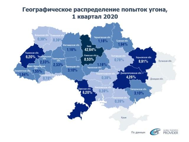 статистика угонов авто по областям