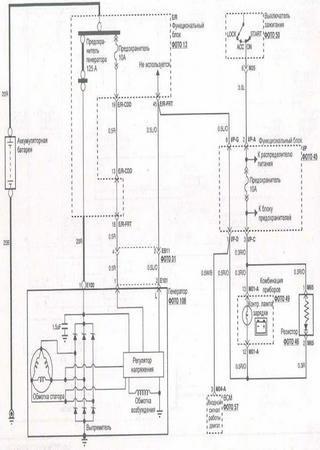 Engine (Motor) Hyundai D4FB Workshop Repair and Service