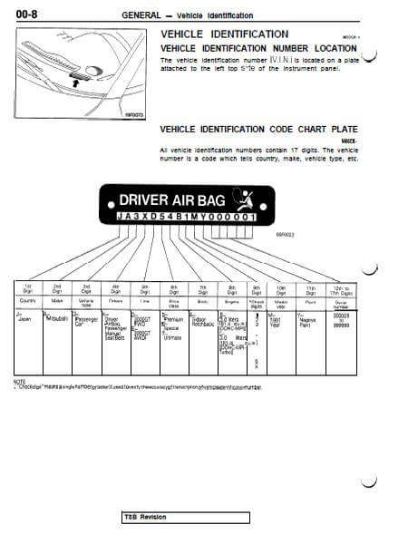 Owners manual for Mitsubishi 3000GT Download Free