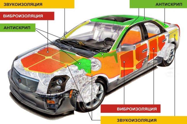 Эксперты рассказали, нужно ли делать шумоизоляцию в машине 1