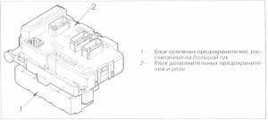 Блок предохранителей и реле Citroen C5 2001-2008