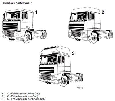 DAF Trucks Series 95XF CF65 CF75 CF85 LF45 LF55