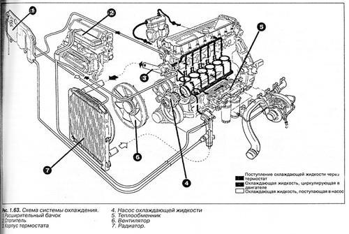 Руководство По Ремонту Двигателя Iveco Evrotech