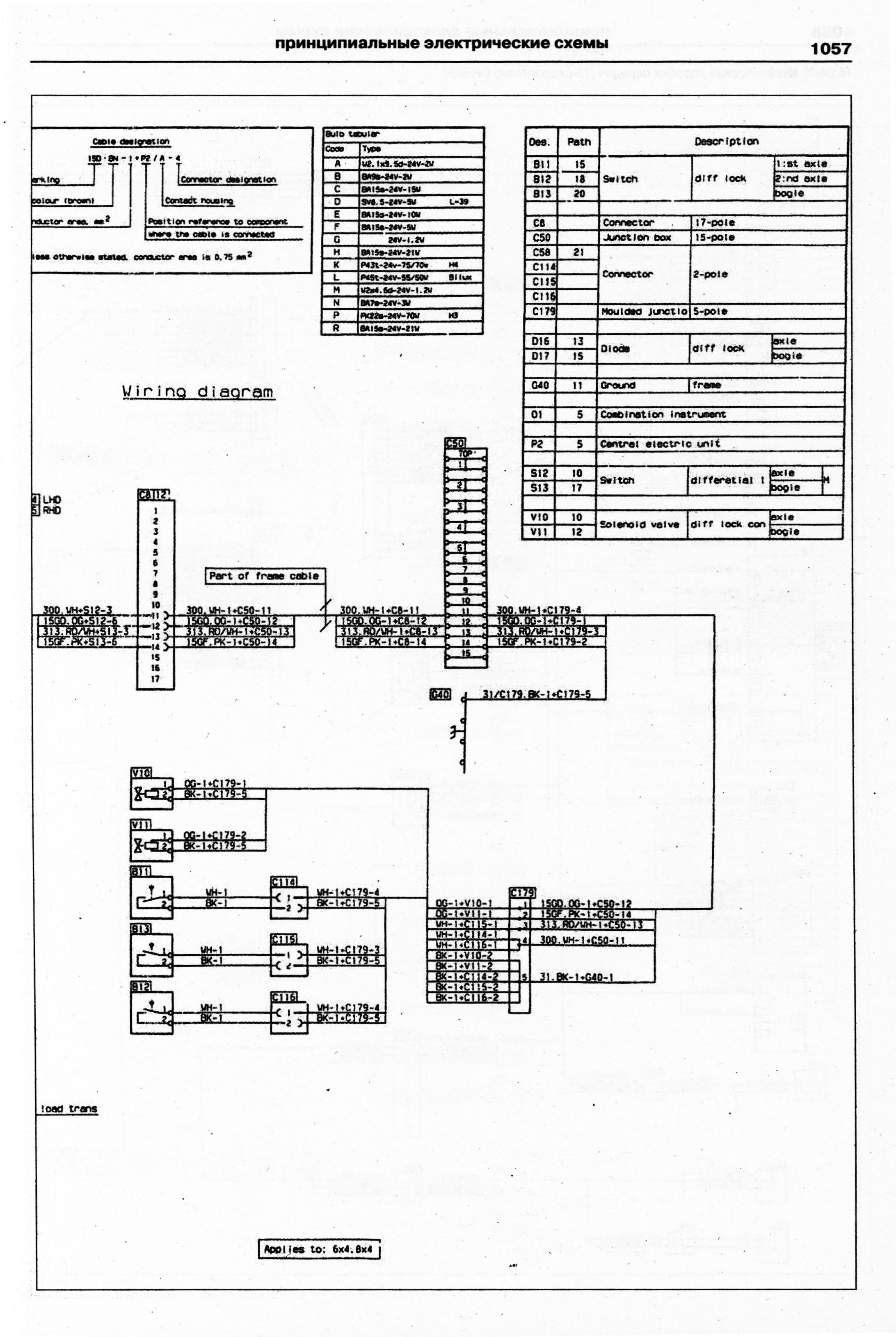 Tremendous Scania 124 Wiring Diagram Hvac Diagrams Electrical Diagrams Wiring Cloud Staixuggs Outletorg
