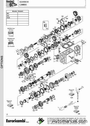 Скачать каталог Euroricambi: запчасти для грузовых