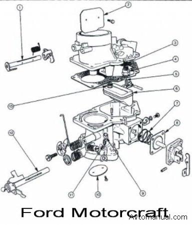Карбюратор Ford Motorcraft » Автомануалы: эксплуатация