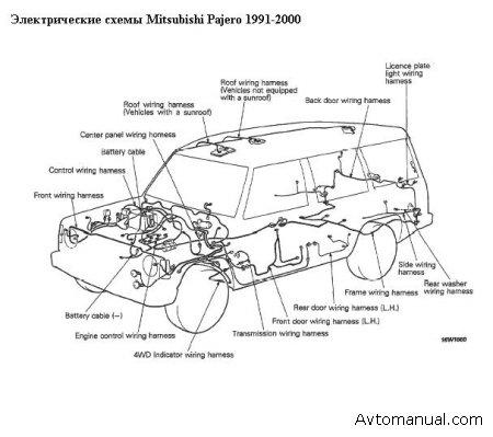 Электрические схемы Mitsubishi Pajero » Автомануалы