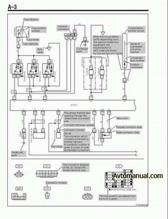 Руководство по ремонту Toyota Rush, Daihatsu Terios II