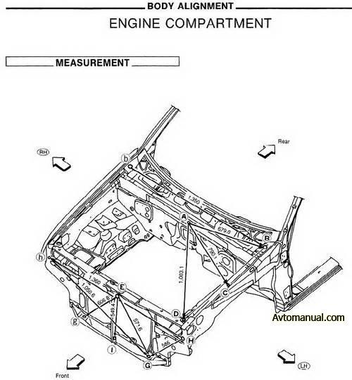 Руководства по кузовному ремонту автомобилей Nissan с 1991