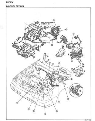 Скачать руководство Mazda 626 и MX-6, ремонт, эксплуатация