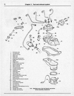 Скачать руководство по ремонту Mercedes 190
