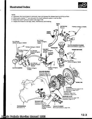 Honda Prelude 1993. service manual. » Автомануалы