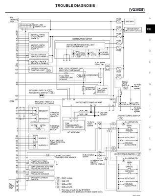 Скачать мануал Infiniti M35 M45 Y34 Y50, ремонт, эксплуатация