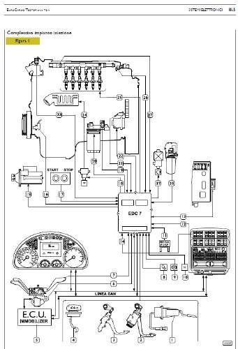 Скачать электрические схемы Iveco EuroCargo