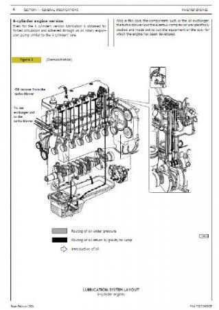 Скачать мануал по ремонту двигателей IVECO CURSOR TIER 3 (2)