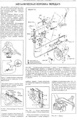 Руководство по ремонту автомобиля NISSAN VANETTE, SERENA
