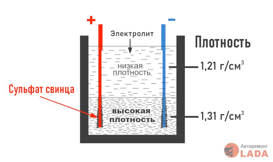 Rezhara Charge Device Orion Vimpel-27 ved 16,0 V