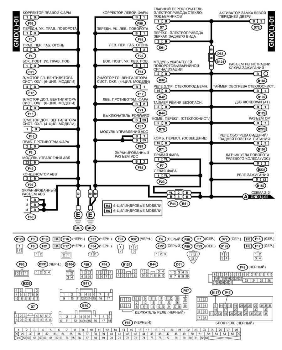 Схемы электрических соединений SUBARU LEGACY OUTBACK