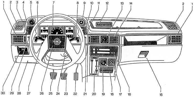 Ремонт Opel Kadett 1984-1991: органы управления и