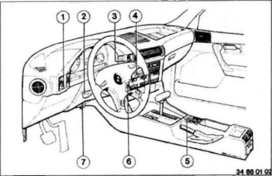 Ремонт BMW 5 (E34) 1987-1995: руководство по эксплуатации