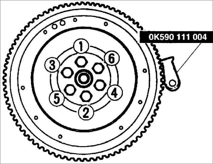 Ремонт Kia Sephia 1995-2001: проверка маховика