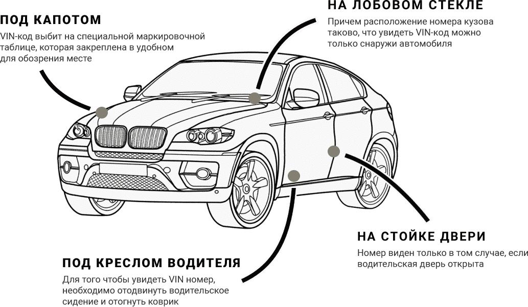 Folha de código de pintura para carro vaz